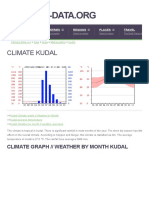 Kudal Climate_ Average Temperature, Weather by Month, Kudal Weather Averages - Climate-Data.org