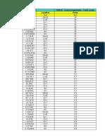 SAFE2016-Import Excel .Xls File
