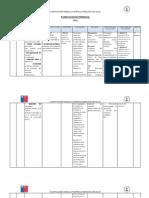 Formato Planificación No Presencial 2019