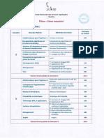 1ACI-GIND.pdf