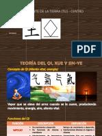 Medicina Alternativa – GRUPO MADERA.pptx