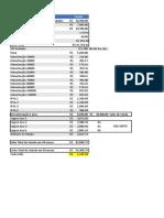 Custos Financiamento e Locação de Veículos