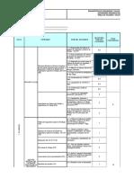Formato de evaluacion de SURA