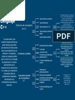 Mapa Conceptual Programacion