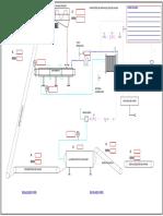Modelo checklist de arranque de proceso