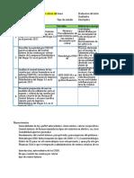 Estructura de La TES
