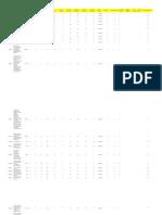 Catálogo de Códigos SAT 2
