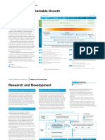 Sustainable Growth.pdf