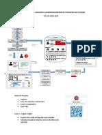 SAP Forum - Espec01