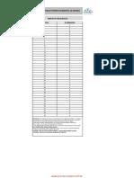 gabaritos_Prova 3.pdf
