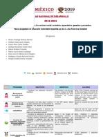 Programas de desarrollo sustentable