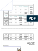 Clasificación documentos..docx