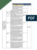 Final Diagrama Pepsu Almidon de Yuca