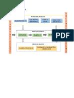 Mapeo-de-procesos-DHL.docx