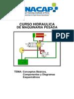 MANUAL DEL ESTUDIANTE HIDRAULICO (2).docx