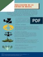 criminalización de la juventud en Brasil