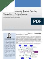 Ishikawa, Deming, Juran, Crosby, Shewhart, Feigenbaum