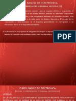 Descripción e interpretación  de los Esquemas  Electronicos
