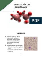 Interpertacion de Hemograma