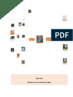 Mapa Mental-Francisco Mena