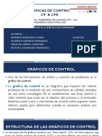 Gráficas de Control - CP & CPK - Azteca Team