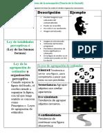 Gestaltica percepcion Semana 7 Psi.docx
