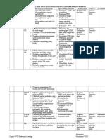 4.1.1.7 Rencana Kegiatan UKM Yang Ditetapkan Oleh Kepala Puskesmas (Blm Slesai)