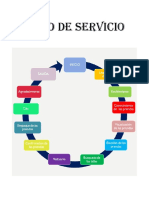 Ciclo de Servicio Doc