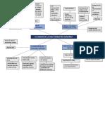mapa bio.docx