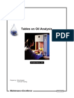 CAT Tables on Oil Analysis