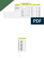 Form usulan raker 2018 (KFT) (2).xls