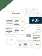Diagrama de flujo ..docx