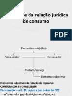 Aula 4 - Elementos Subjetivos da relação de consumo.pptx