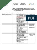 INCES- Y LOS CIRCUITOS.docx