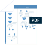 Flow Chart Fix