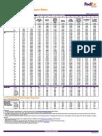 fedex-rates-exp-en-ph-2019.pdf
