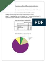 Analysis of Relation Between Offers of Discount, Sales & Gender