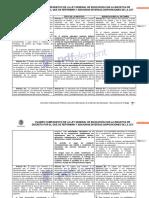 5.-CUADRO COMPARATIVO LGE ANTERIOR-EJECUTIVO-MOD-NUEVA 200913-Copiar.pdf