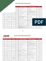 Listado.de.Centros.medicos 20.08.2019.v.1.0