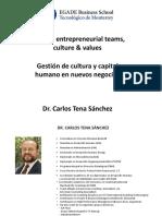 Presentación integración de equipos de emprendimiento abril 2016.pdf