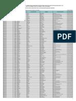 Resultados Prueba Única Nacional 2019 - Nombramiento 2019