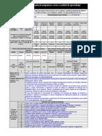 Cédula 3.3.2. Desarrollo Profesional