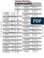 Auburn 2019 Depth Chart —Ver. 1.0