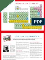 tabla-periodica.pdf