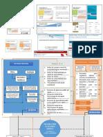 Diagrama Conceptual v1