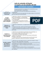 Dosificacion de contenidos de Español.docx