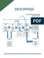 Processo de Certificação.pdf