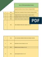 FPO Details (Kamatan)