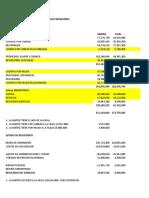 Ejercicio Consolidacion empresas