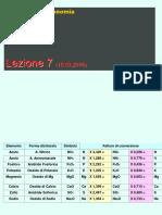 El.agronomia Les_7 Terreno